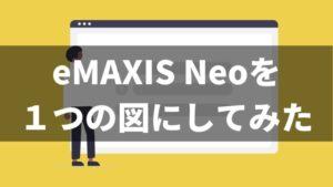 eMAXIS Neoの全銘柄を1つの図で表してみた!【おすすめ銘柄は?】【メリット・デメリット】