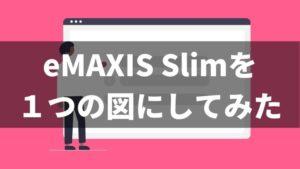 eMAXIS Slimの全銘柄を1つの図で表してみた【メリット・デメリット】